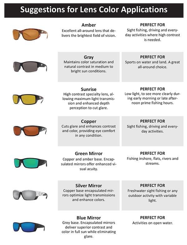 best polarized lenses  IGFA